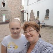 Ирина Коробова on My World.