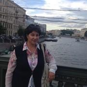 Ольга Виноградова on My World.