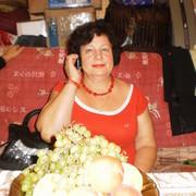 Ольга Расщупкина on My World.