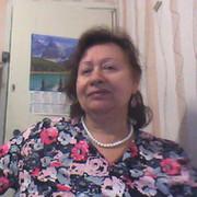 Алевтина Ширяева on My World.